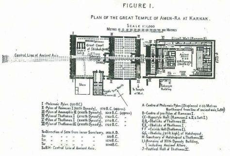 Karnak-temple-plan