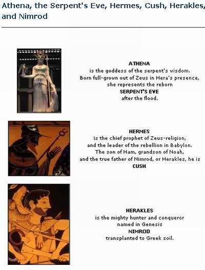 Greek Genesis