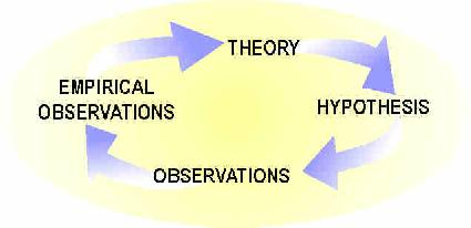empirical-scientific_method