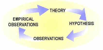 empirical-scientific_method