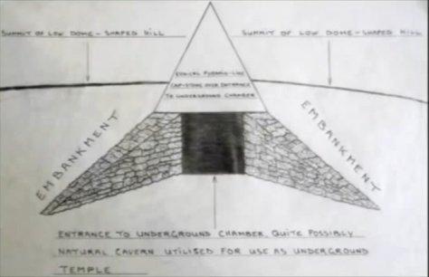 GarndiffaithPyramid