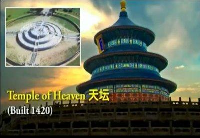 templeofheavenbeijing